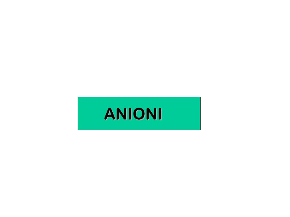 ANIONI