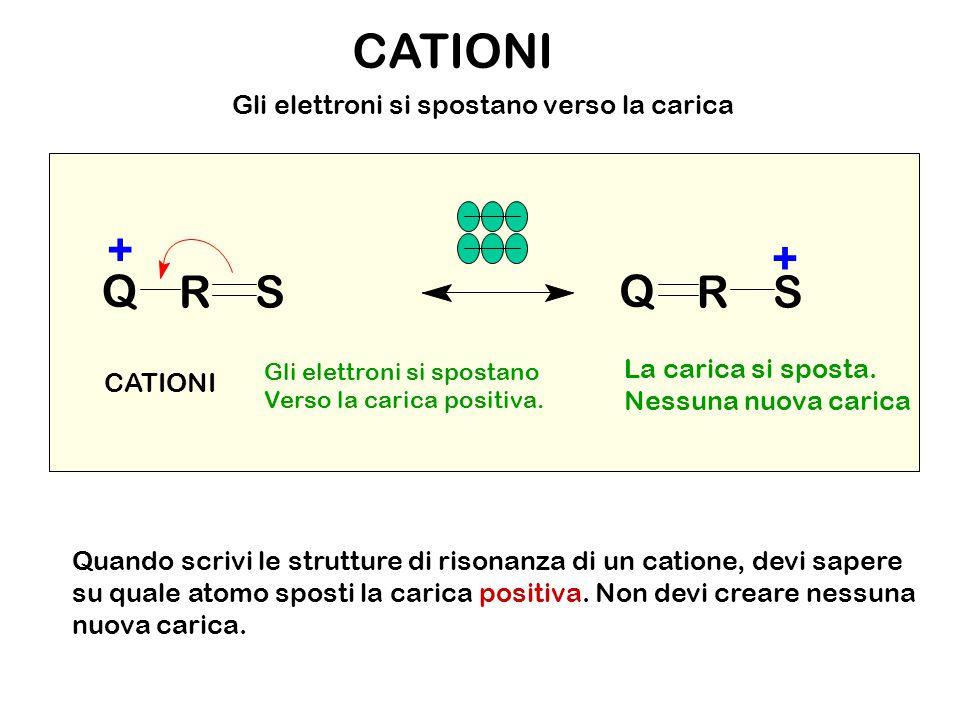 CATIONI Q R S + Gli elettroni si spostano verso la carica