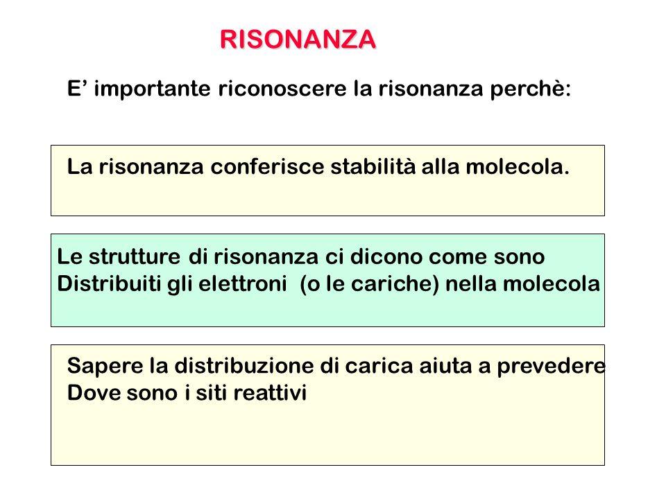 RISONANZA E' importante riconoscere la risonanza perchè: