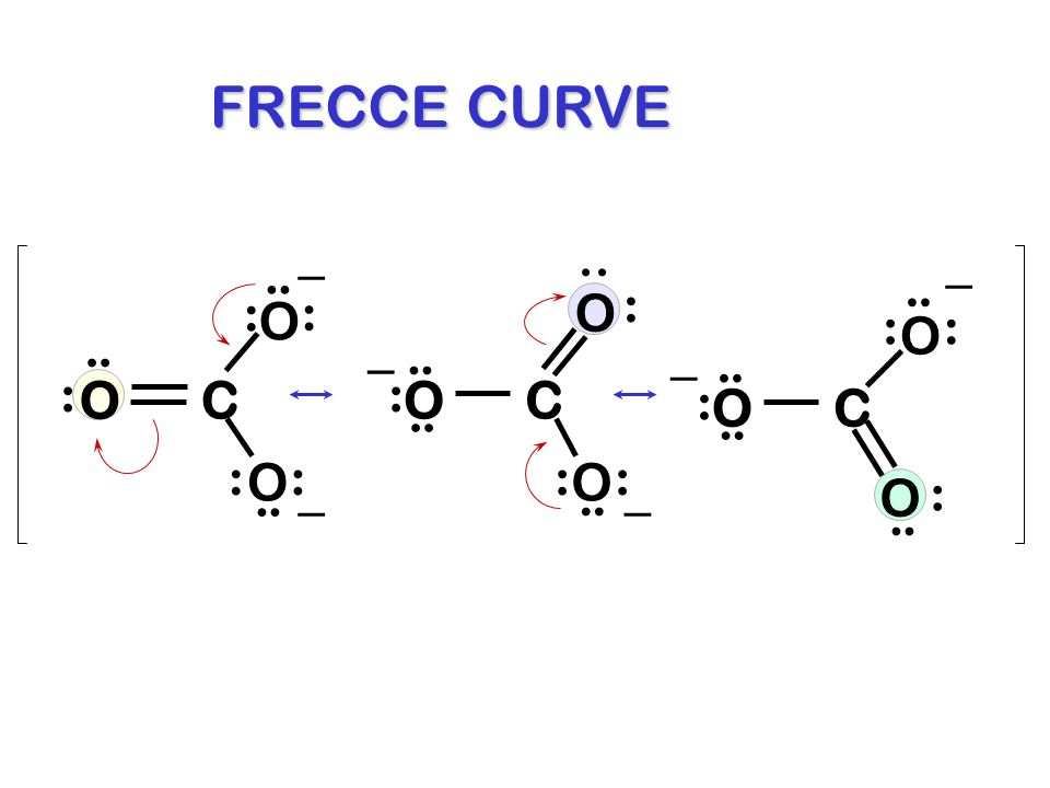FRECCE CURVE _ O O C .. : _ O .. : O C _ O C .. : O _