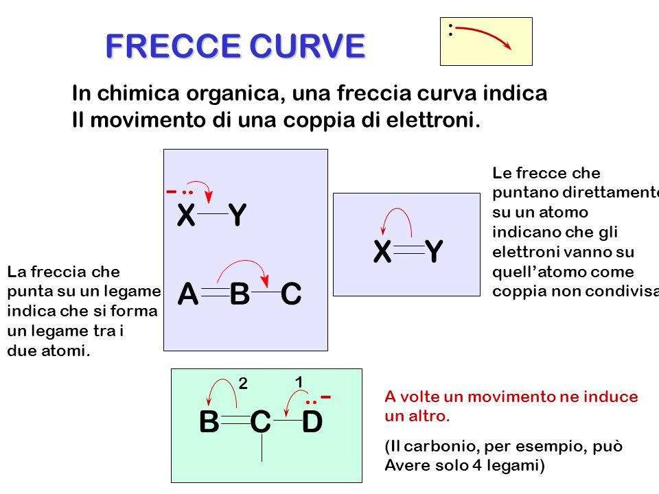 - - FRECCE CURVE X Y X Y A B C B C D :