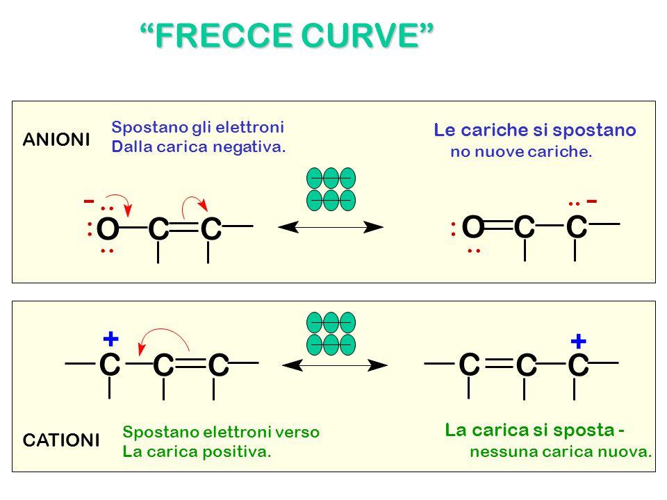 - - FRECCE CURVE O C C O C C C C C C C C + + .. : : .. ..