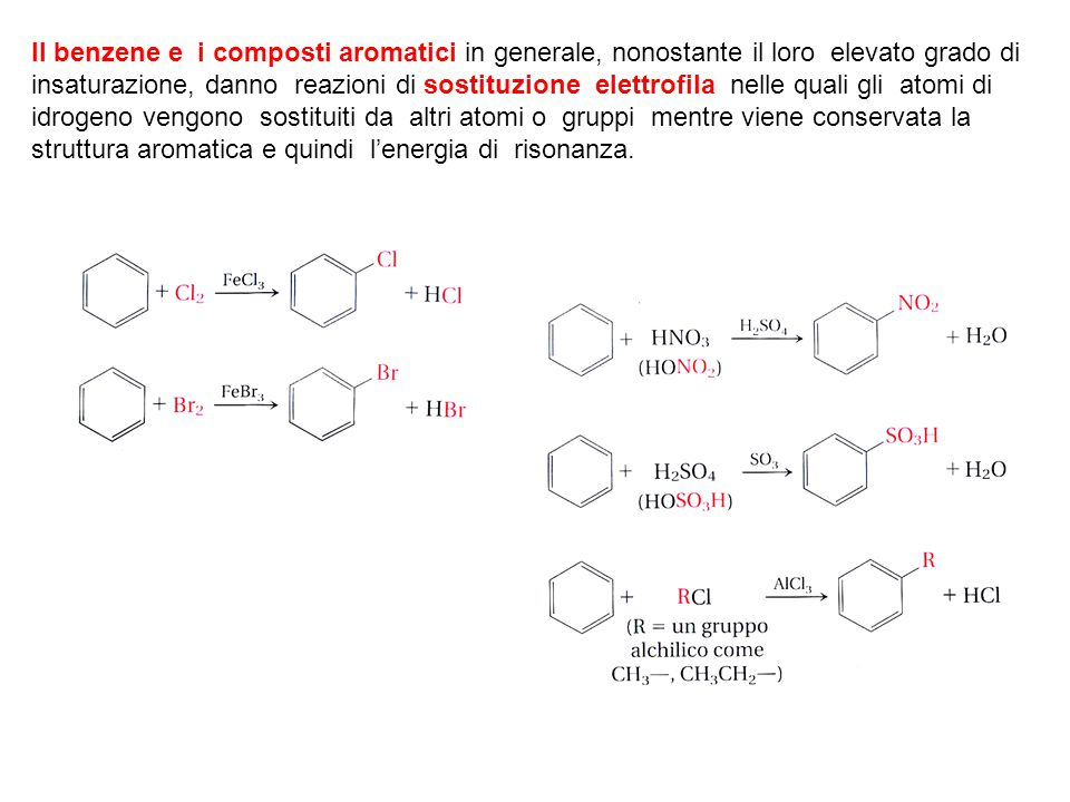 Il benzene e i composti aromatici in generale, nonostante il loro elevato grado di insaturazione, danno reazioni di sostituzione elettrofila nelle quali gli atomi di idrogeno vengono sostituiti da altri atomi o gruppi mentre viene conservata la struttura aromatica e quindi l'energia di risonanza.