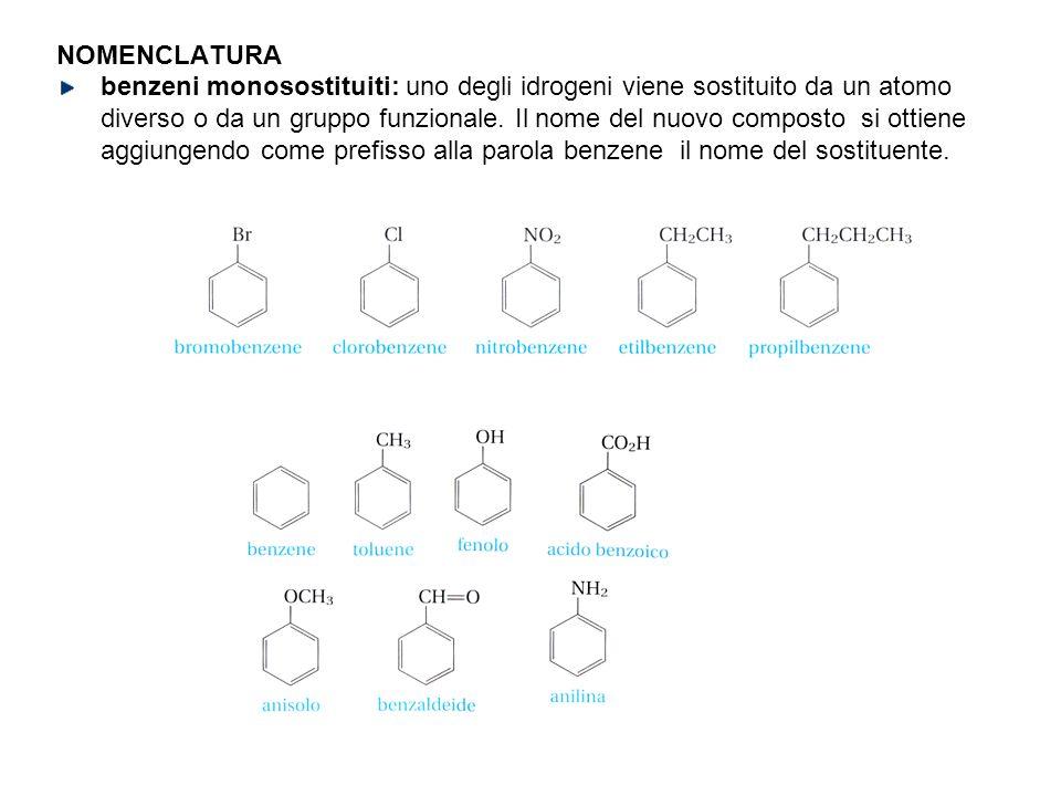 NOMENCLATURA benzeni monosostituiti: uno degli idrogeni viene sostituito da un atomo.