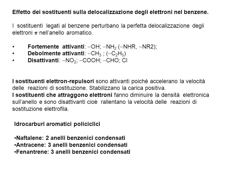 Effetto dei sostituenti sulla delocalizzazione degli elettroni nel benzene.