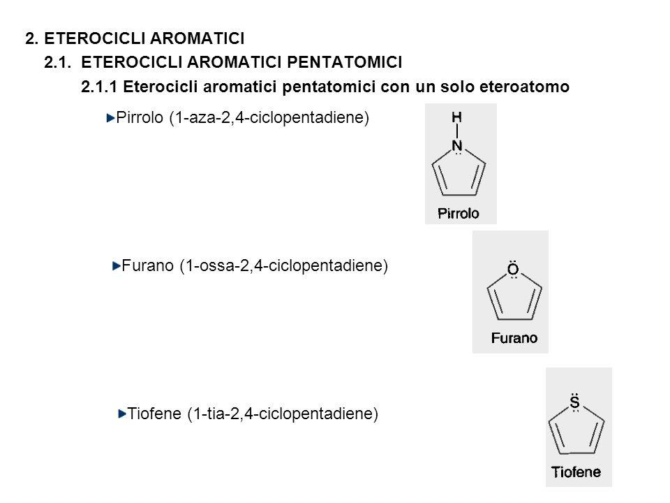 2. ETEROCICLI AROMATICI 2.1. ETEROCICLI AROMATICI PENTATOMICI. 2.1.1 Eterocicli aromatici pentatomici con un solo eteroatomo.