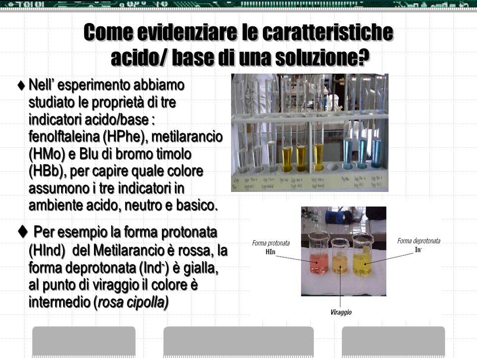 Come evidenziare le caratteristiche acido/ base di una soluzione