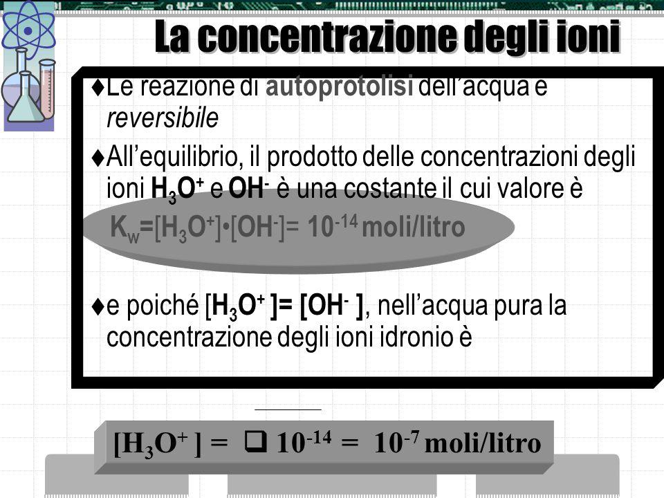La concentrazione degli ioni