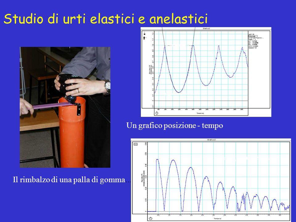 Studio di urti elastici e anelastici