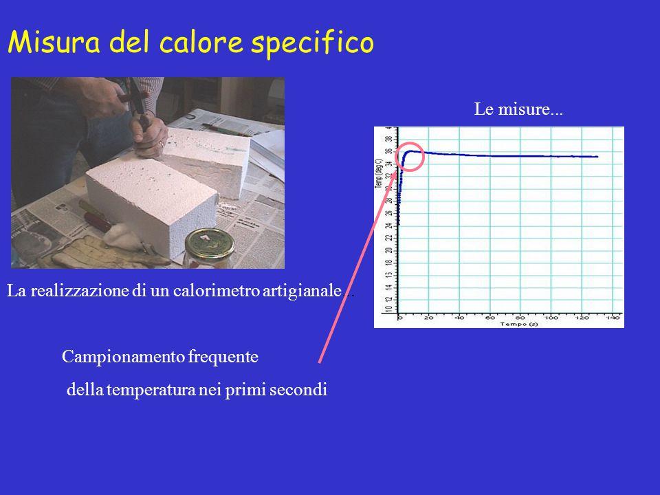 Misura del calore specifico