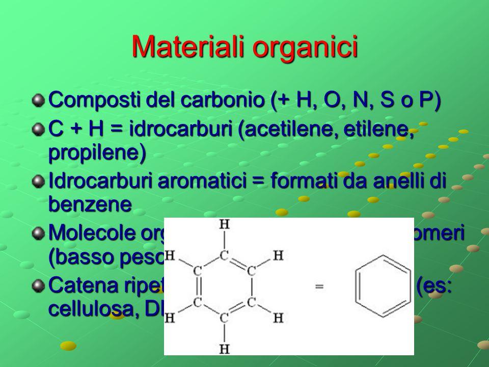 Materiali organici Composti del carbonio (+ H, O, N, S o P)
