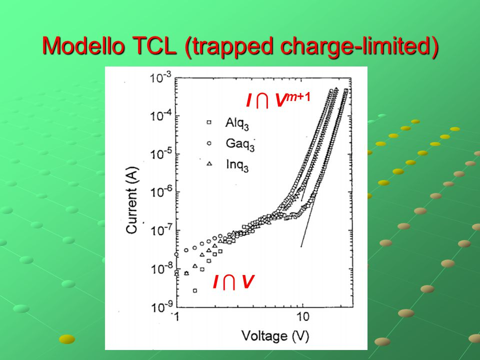 Modello TCL (trapped charge-limited)