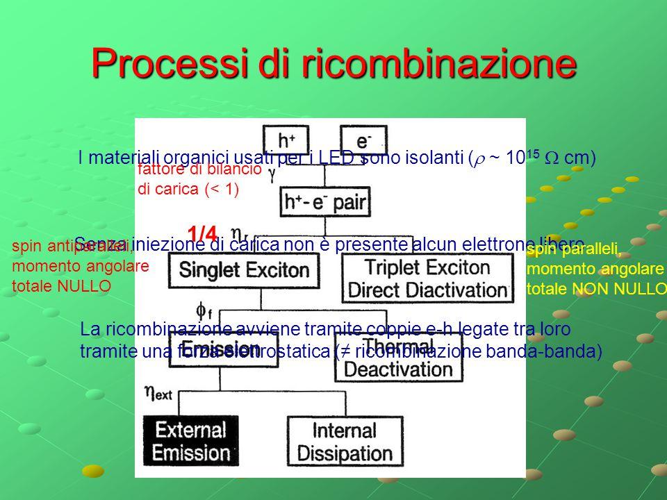 Processi di ricombinazione