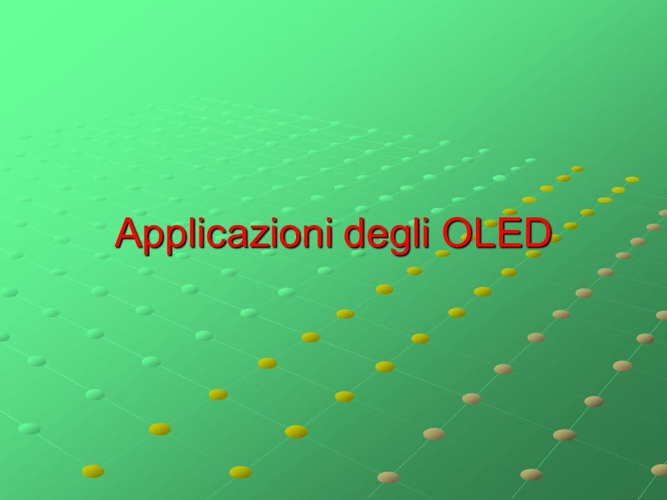 Applicazioni degli OLED