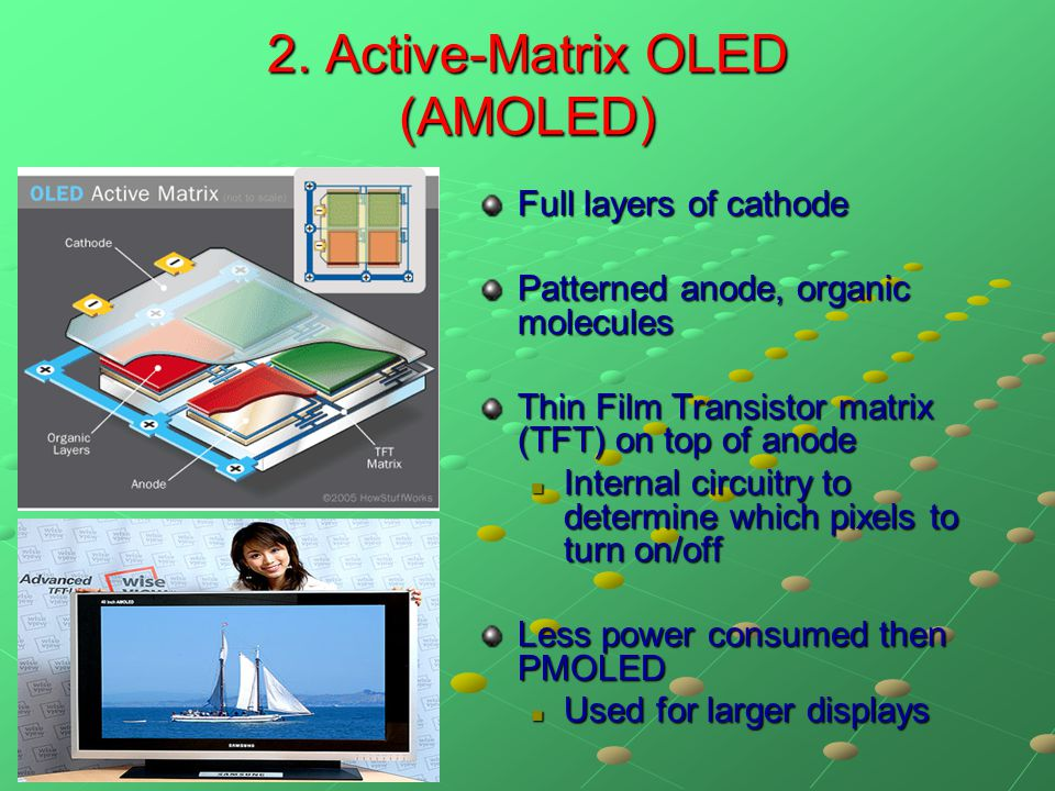 2. Active-Matrix OLED (AMOLED)
