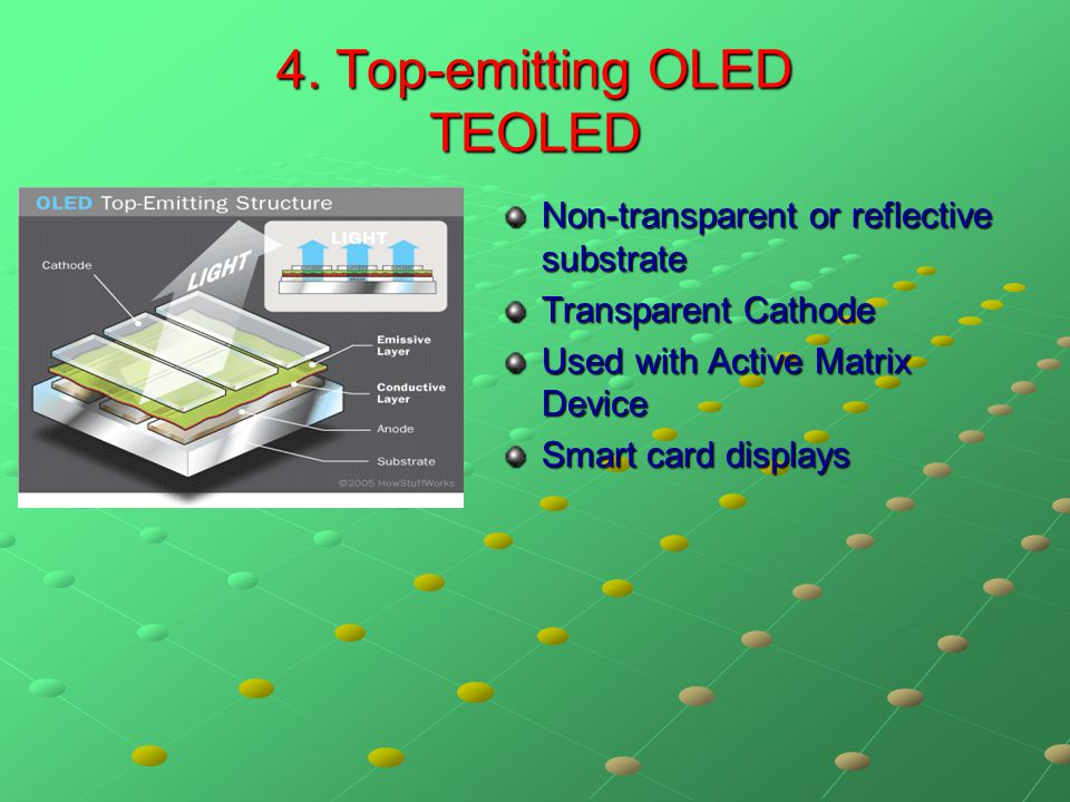 4. Top-emitting OLED TEOLED