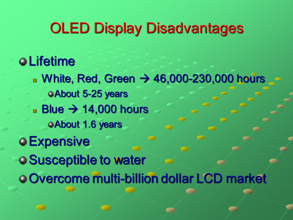 OLED Display Disadvantages
