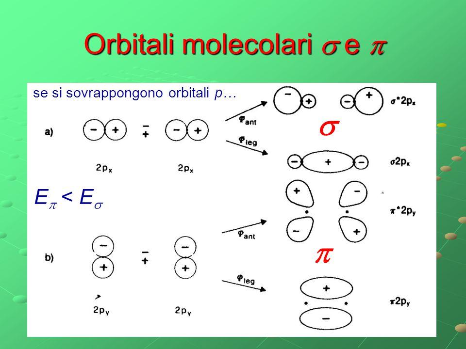 Orbitali molecolari s e p