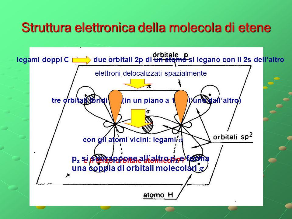 Struttura elettronica della molecola di etene