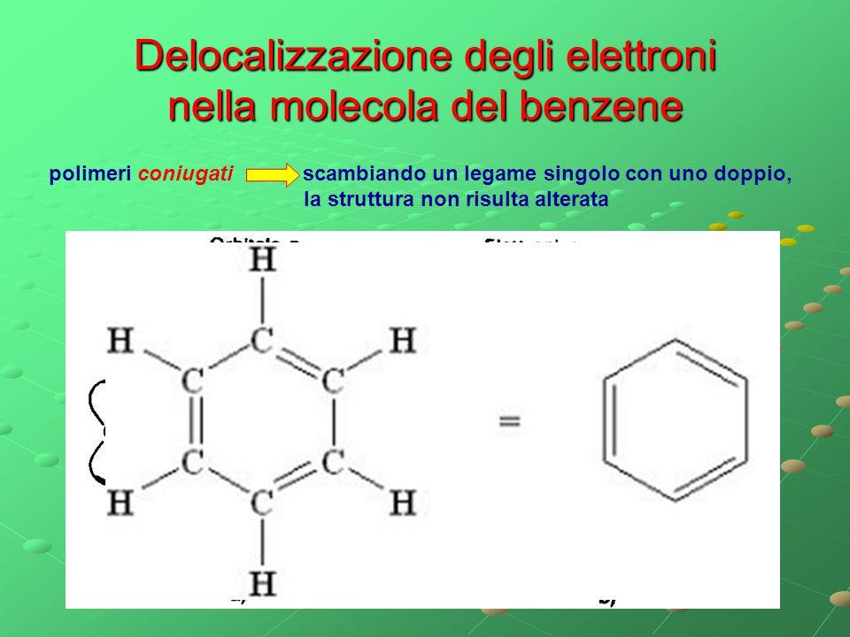 Delocalizzazione degli elettroni nella molecola del benzene