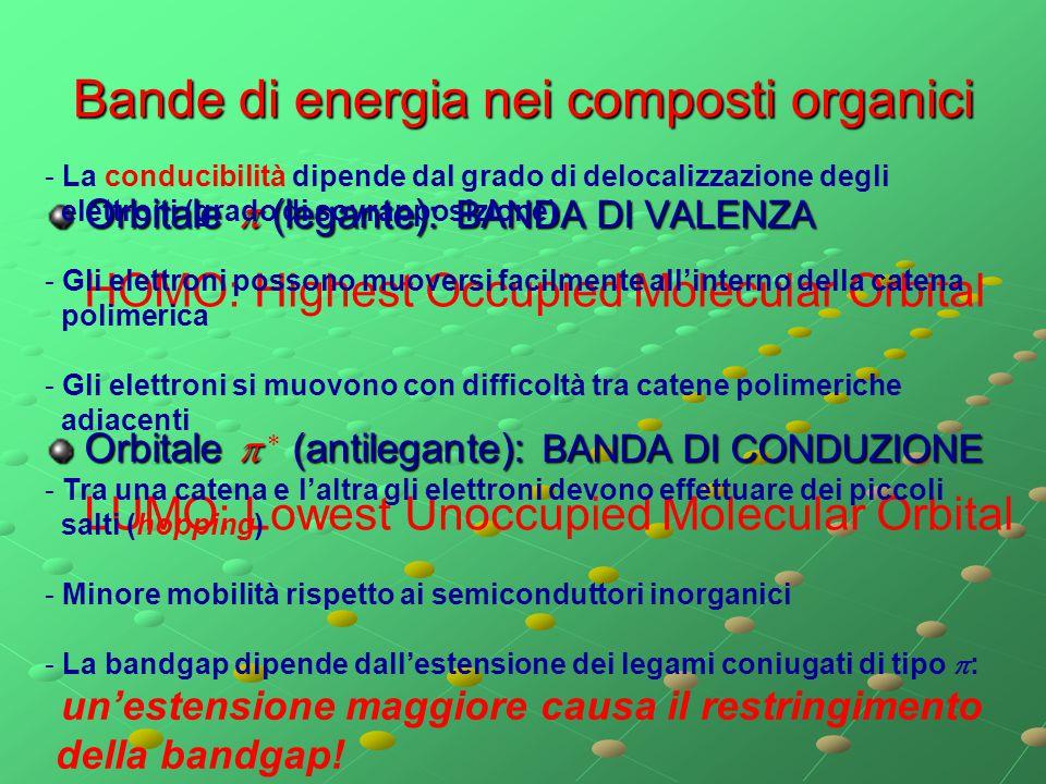Bande di energia nei composti organici