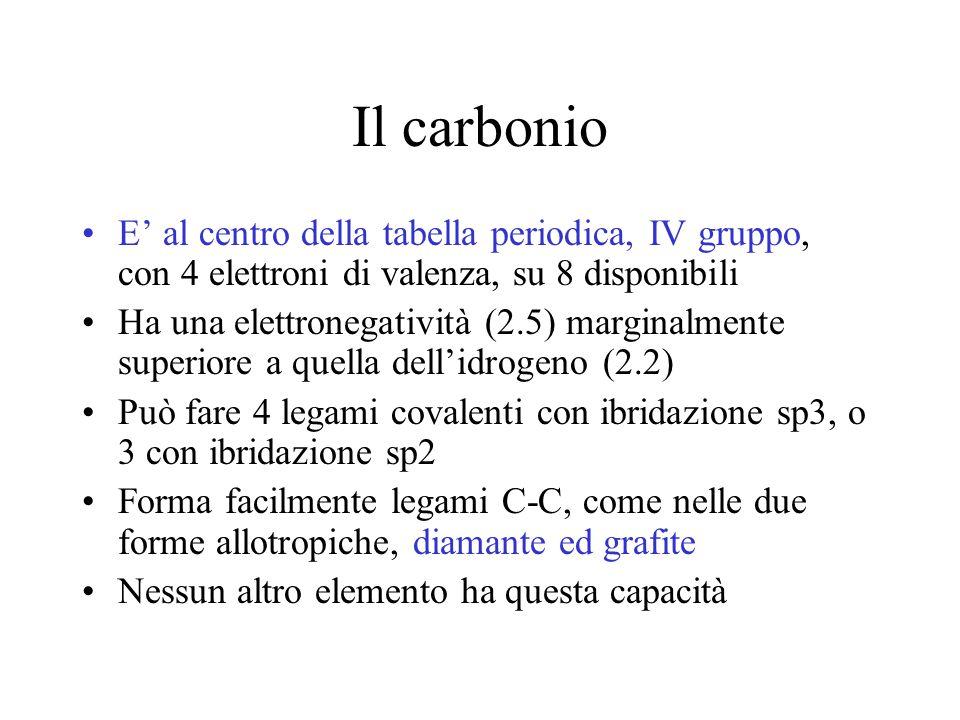 Il carbonio E' al centro della tabella periodica, IV gruppo, con 4 elettroni di valenza, su 8 disponibili.