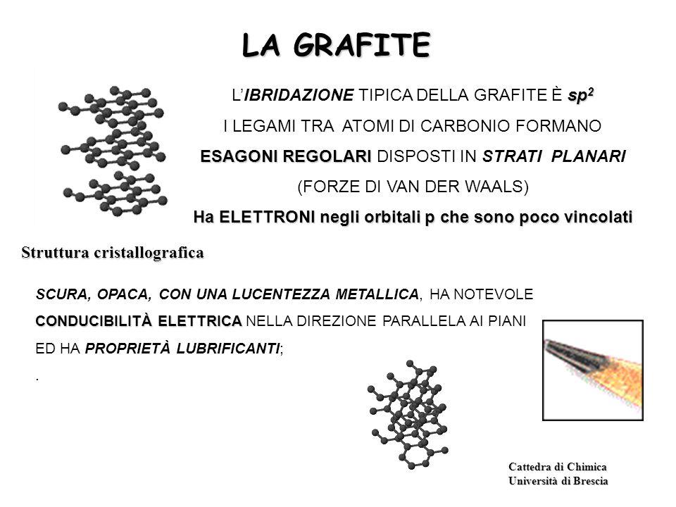 LA GRAFITE L'IBRIDAZIONE TIPICA DELLA GRAFITE È sp2