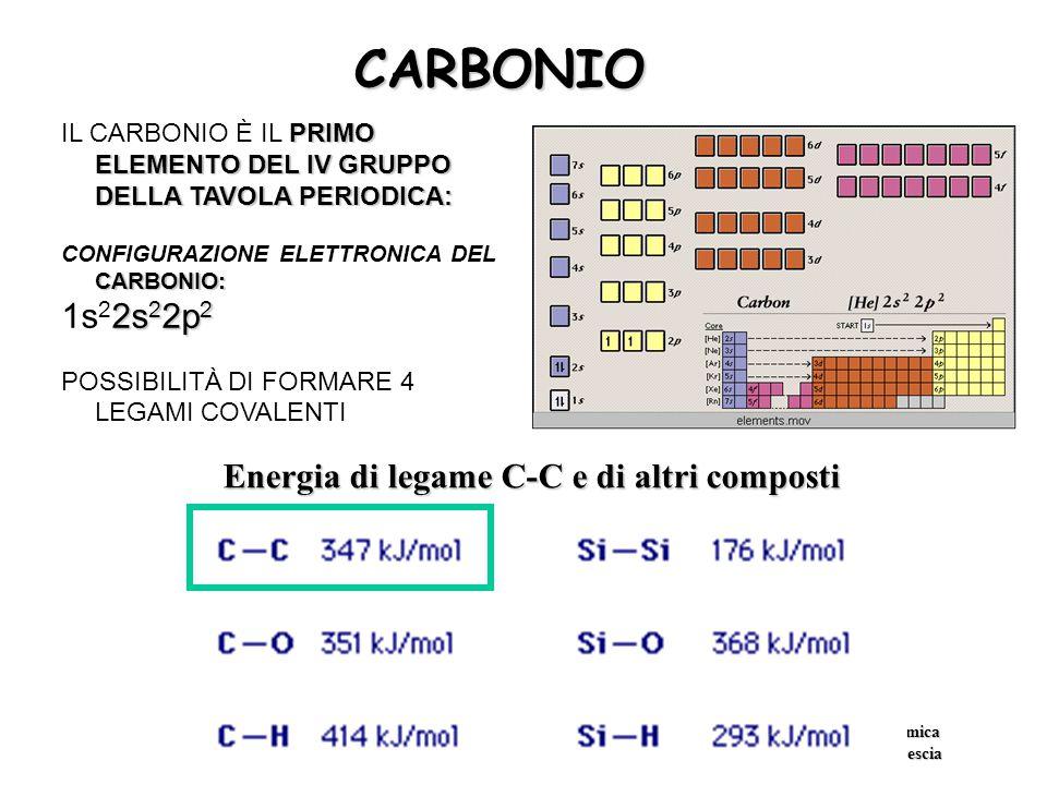 Energia di legame C-C e di altri composti