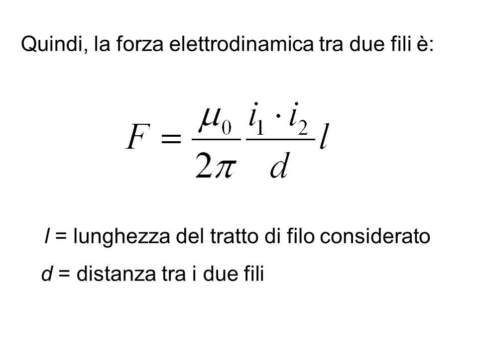 Quindi, la forza elettrodinamica tra due fili è: