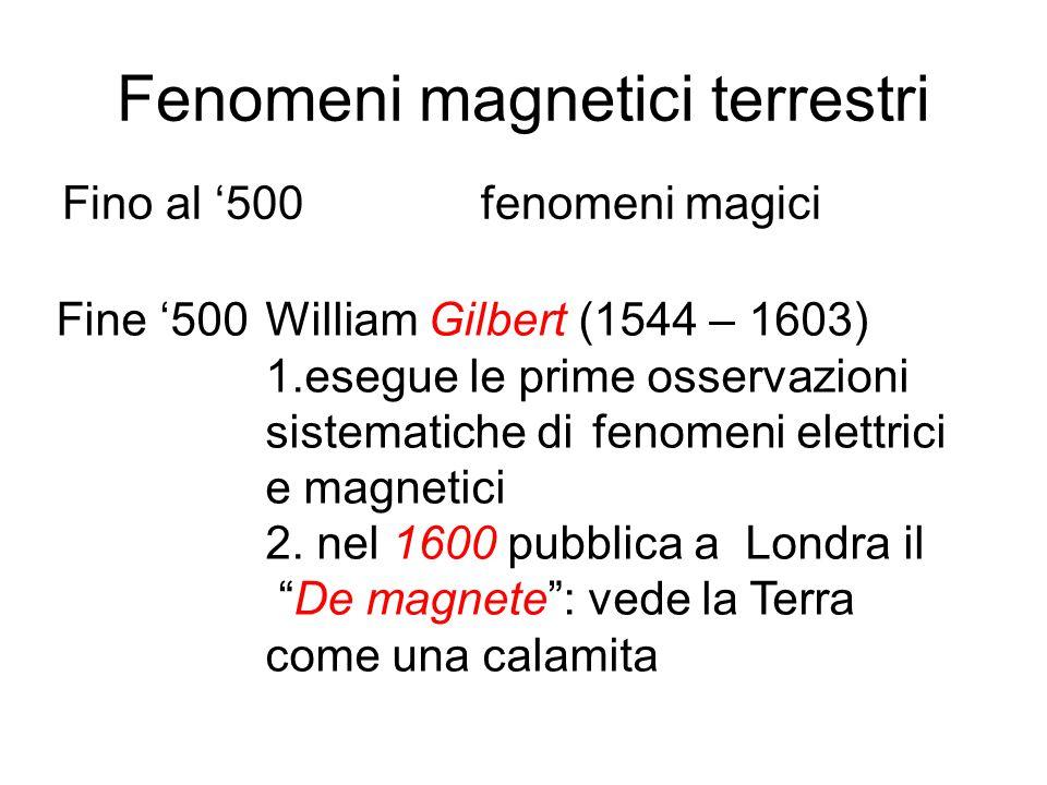 Fenomeni magnetici terrestri