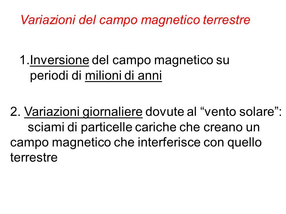 Variazioni del campo magnetico terrestre