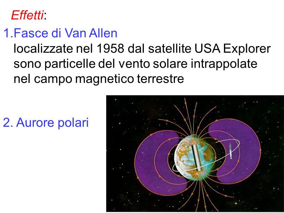 Effetti: Fasce di Van Allen. localizzate nel 1958 dal satellite USA Explorer. sono particelle del vento solare intrappolate.