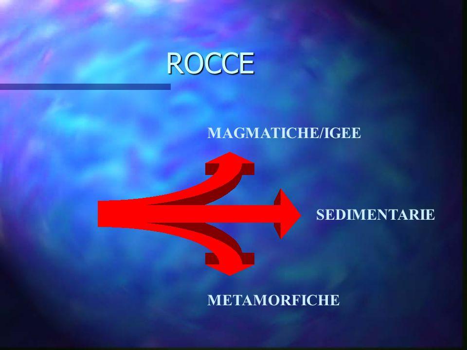 ROCCE MAGMATICHE/IGEE SEDIMENTARIE METAMORFICHE