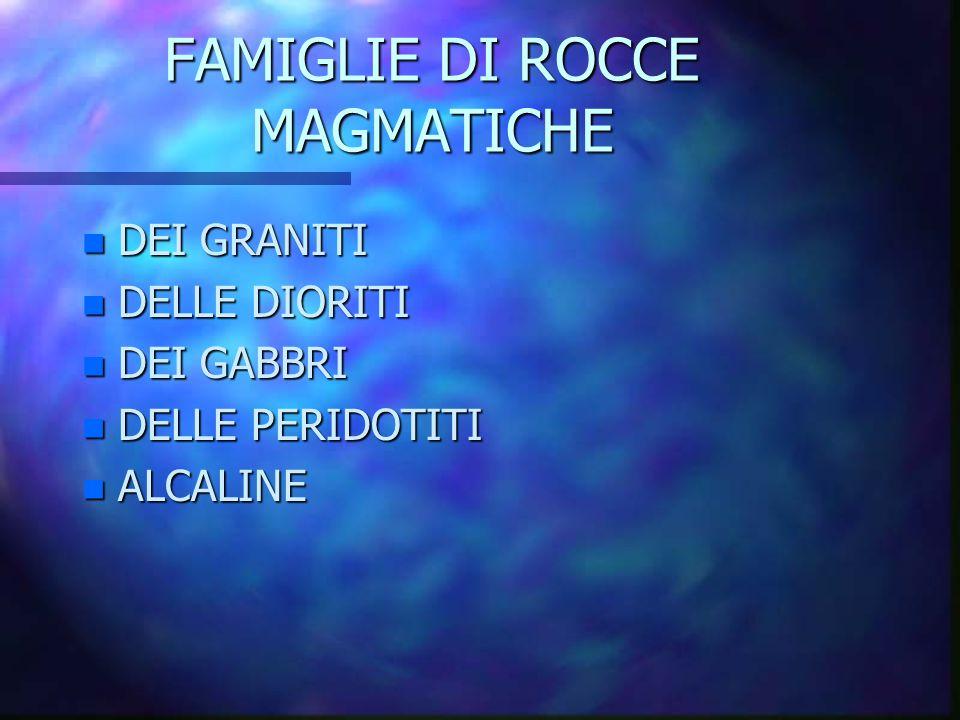 FAMIGLIE DI ROCCE MAGMATICHE