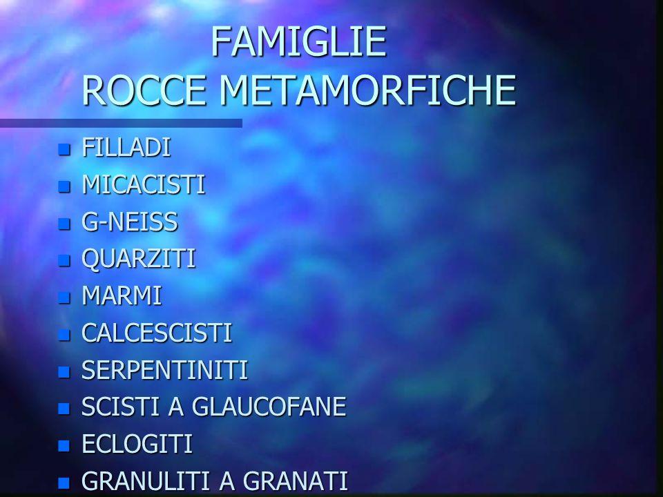 FAMIGLIE ROCCE METAMORFICHE