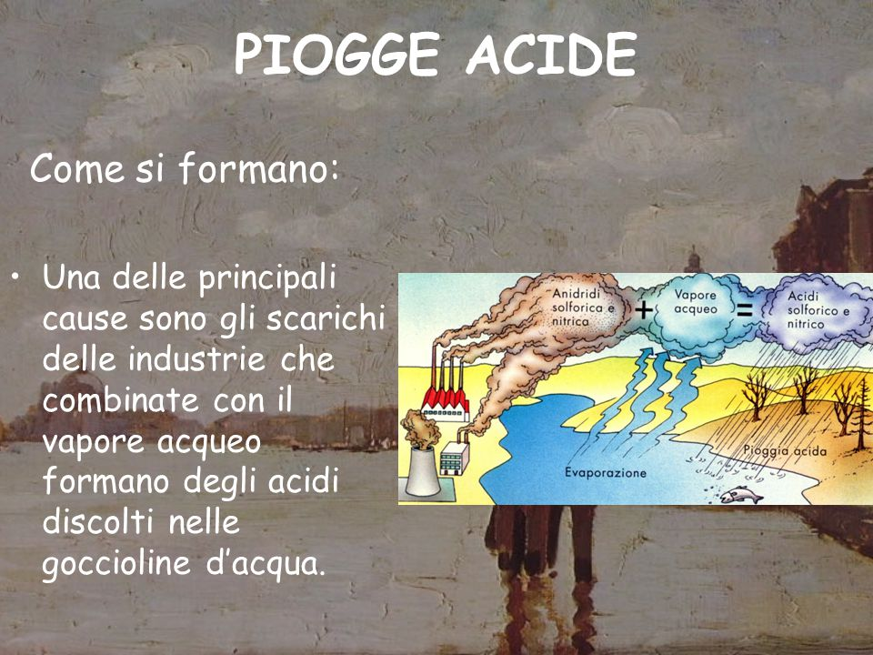 PIOGGE ACIDE Come si formano: