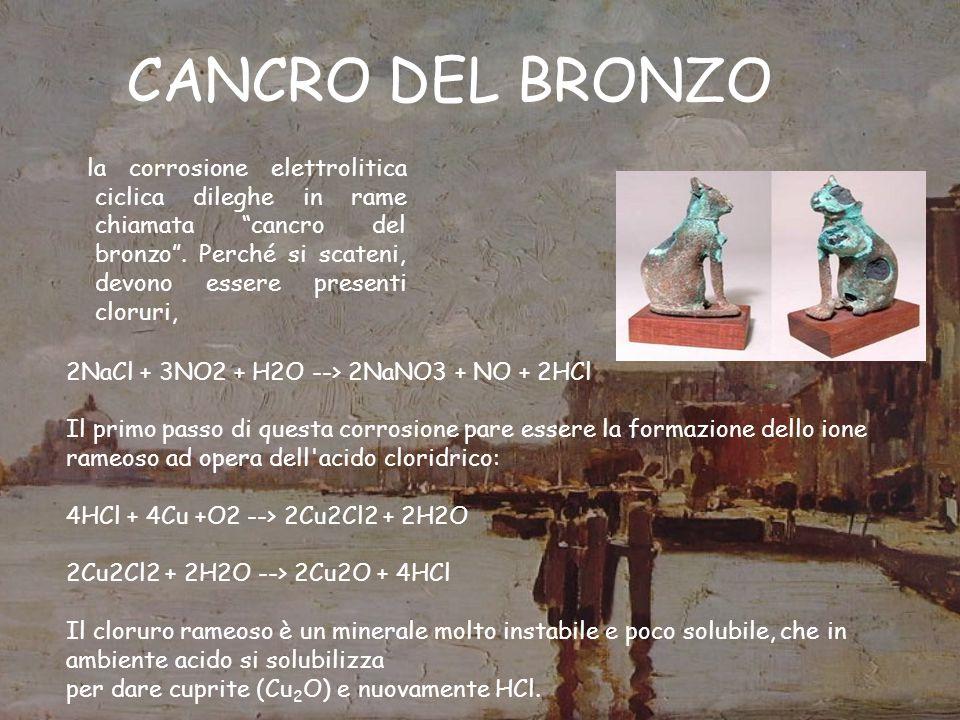 CANCRO DEL BRONZO