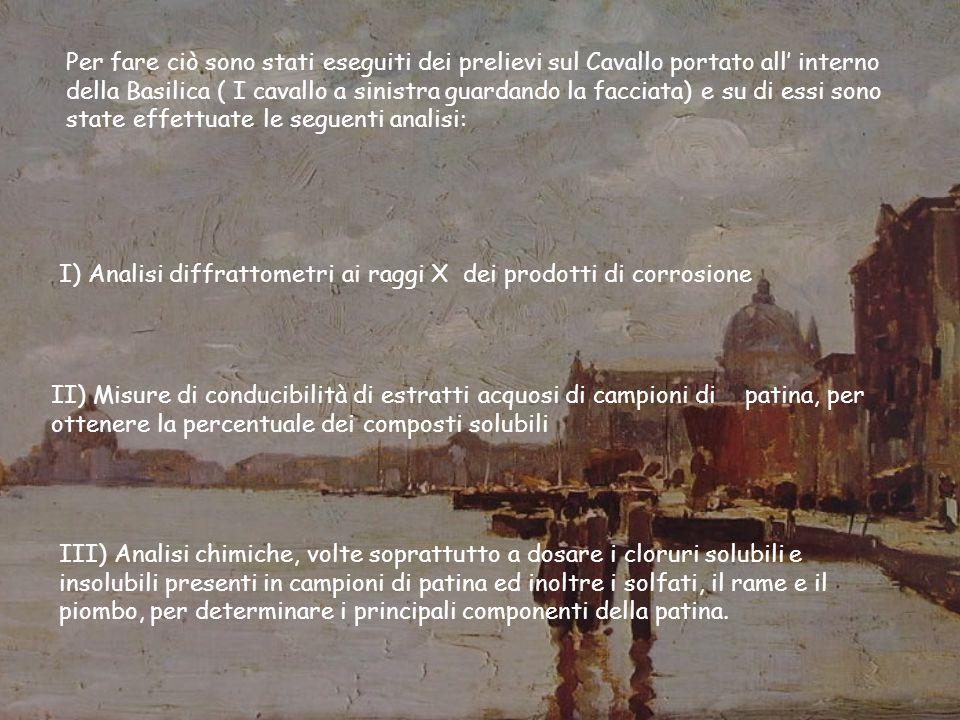 Per fare ciò sono stati eseguiti dei prelievi sul Cavallo portato all' interno della Basilica ( I cavallo a sinistra guardando la facciata) e su di essi sono state effettuate le seguenti analisi: