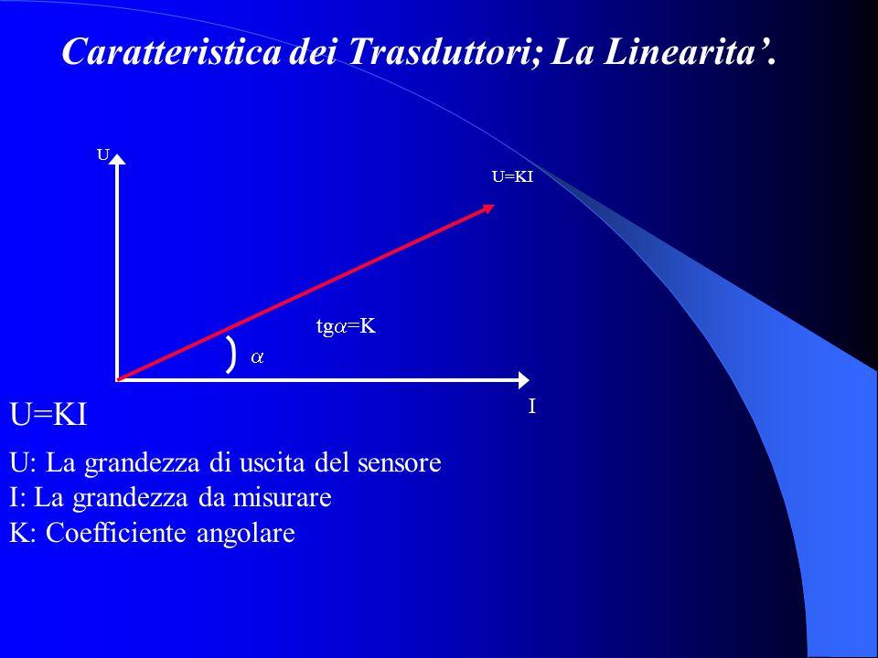 Caratteristica dei Trasduttori; La Linearita'.