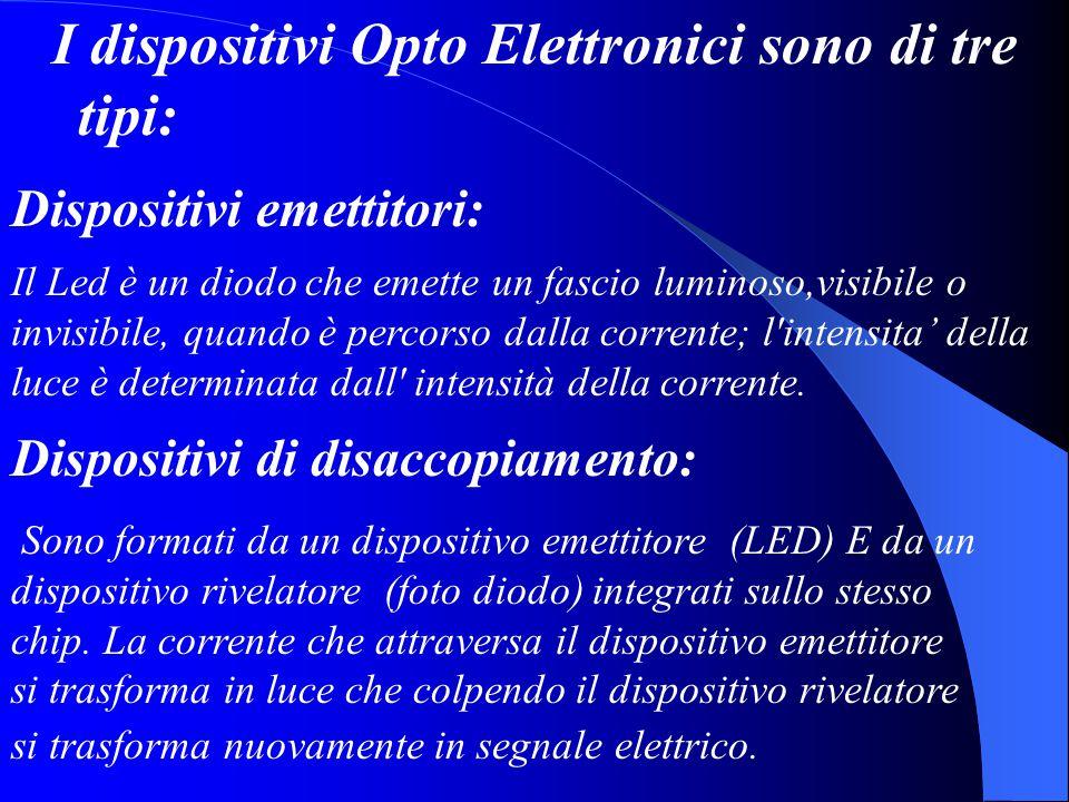 I dispositivi Opto Elettronici sono di tre tipi: