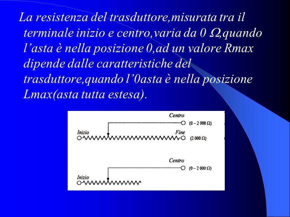 La resistenza del trasduttore,misurata tra il terminale inizio e centro,varia da 0 ,quando l'asta è nella posizione 0,ad un valore Rmax dipende dalle caratteristiche del trasduttore,quando l'0asta è nella posizione Lmax(asta tutta estesa).