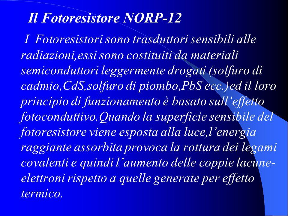 Il Fotoresistore NORP-12