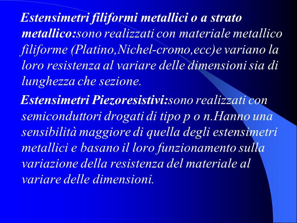 Estensimetri filiformi metallici o a strato metallico:sono realizzati con materiale metallico filiforme (Platino,Nichel-cromo,ecc)e variano la loro resistenza al variare delle dimensioni sia di lunghezza che sezione.