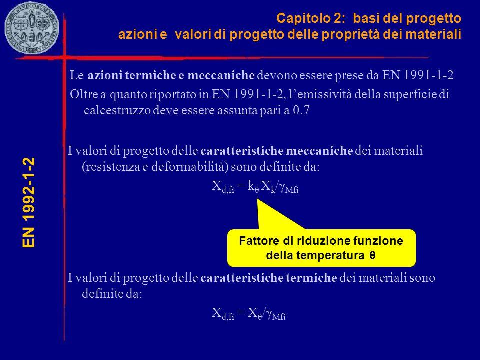Fattore di riduzione funzione della temperatura θ