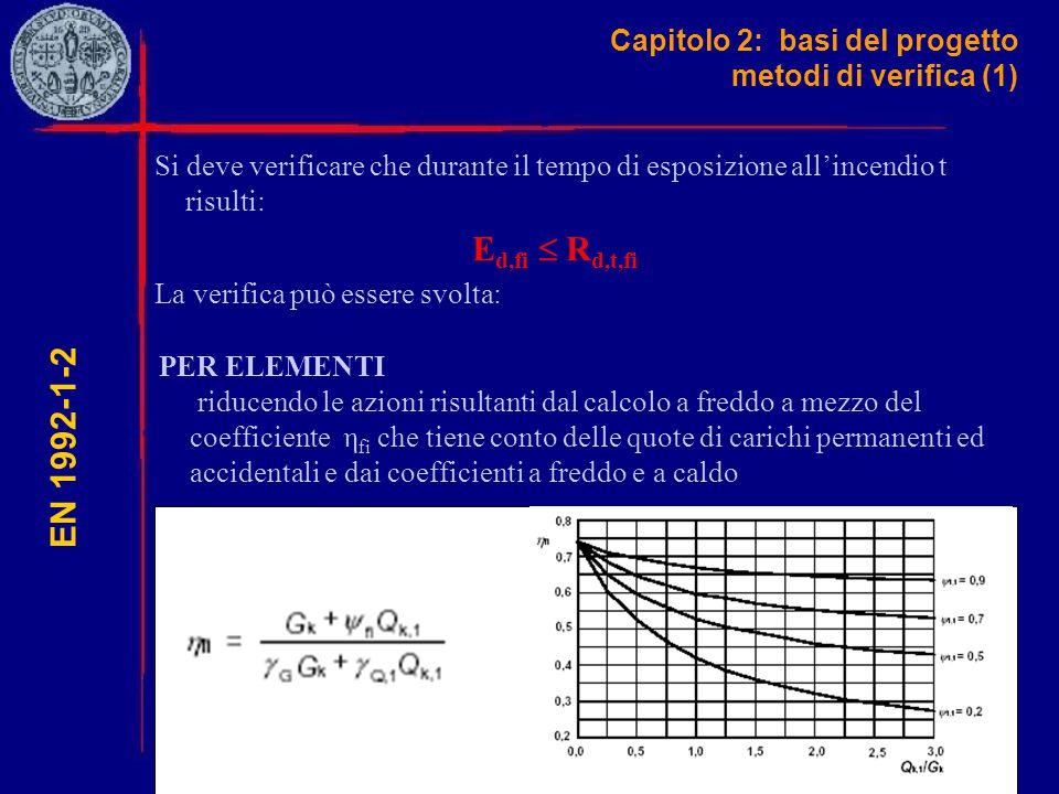 Capitolo 2: basi del progetto metodi di verifica (1)