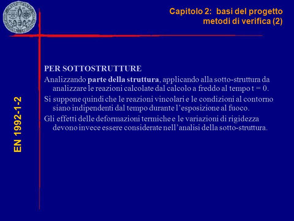 Capitolo 2: basi del progetto metodi di verifica (2)