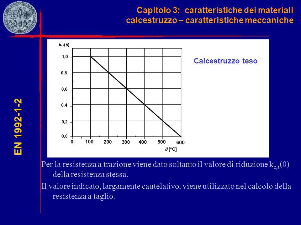 Capitolo 3: caratteristiche dei materiali calcestruzzo – caratteristiche meccaniche
