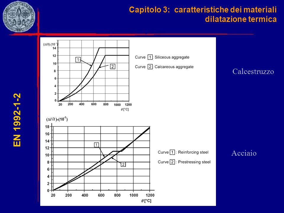 Capitolo 3: caratteristiche dei materiali dilatazione termica