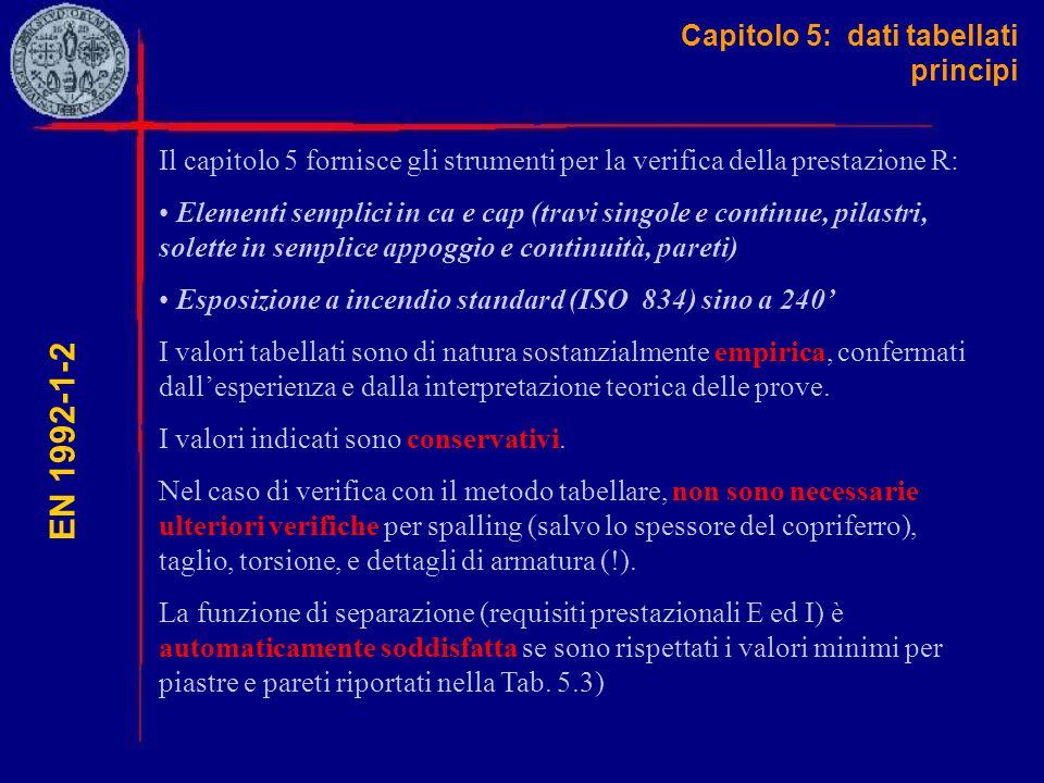 Capitolo 5: dati tabellati principi