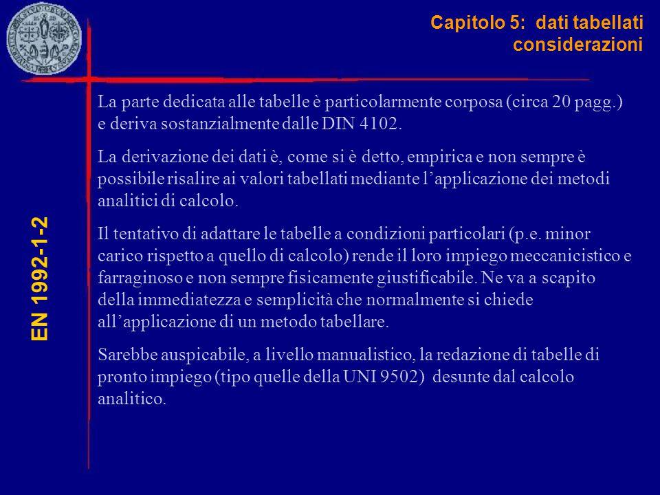 Capitolo 5: dati tabellati considerazioni